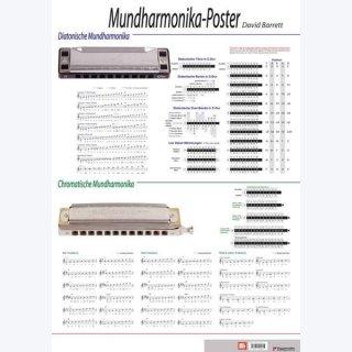 Mundharmonika Poster