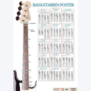 Bassgitarre Poster